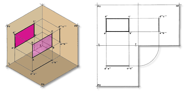 Proyecci n de planos planos paralelos dibujo t cnico for Plano de planta dibujo tecnico