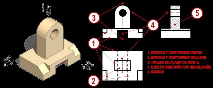 L neas normalizadas dibujo t cnico for Plano de planta dibujo tecnico