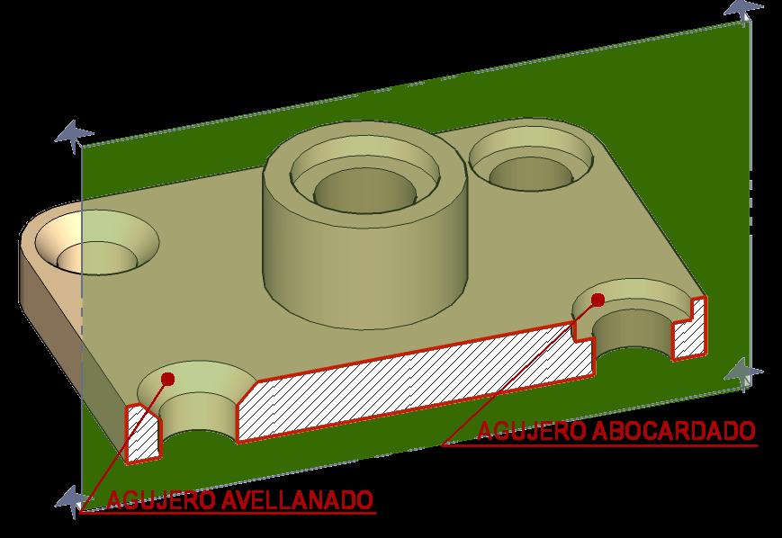 Tipos de agujeros
